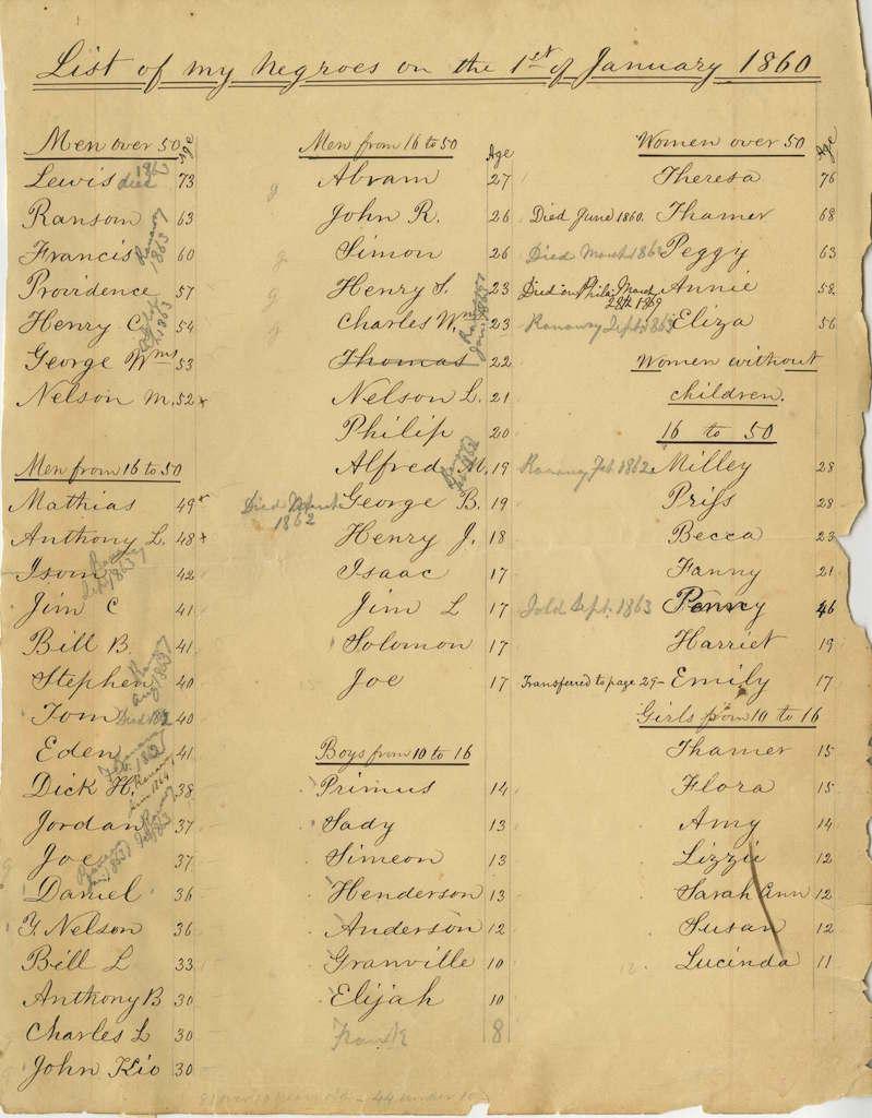 1860 sepiaMen copy